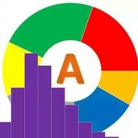 Интернет-аналитика / Internet analytics / Research / Report