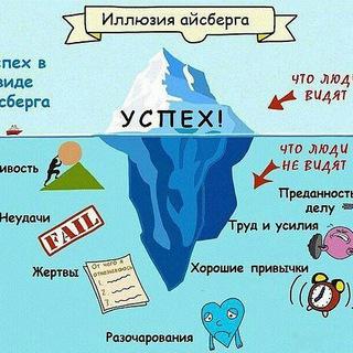 Leader in insidE - Стань лидером
